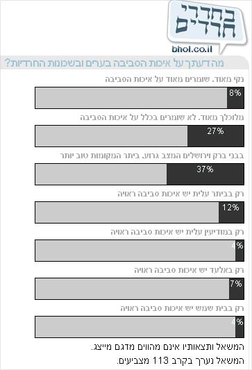 18_bhol_percentage
