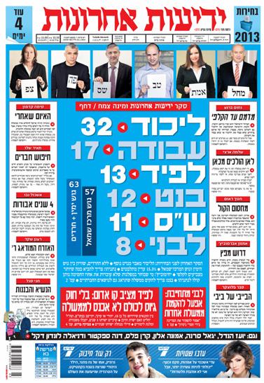 """סקר """"ידיעות אחרונות"""", האחרון לפני הבחירות, יום שישי, 18 בינואר 2013"""