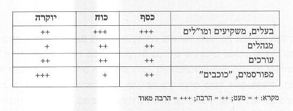 190812_CASPI_TABLE1