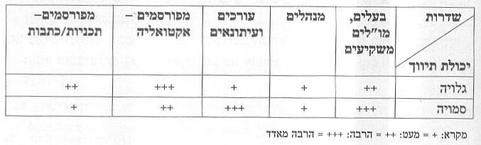 190812_CASPI_TABLE5