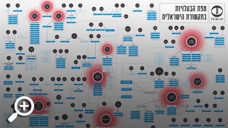 מפת הבעלויות בתקשורת הישראלית 2013