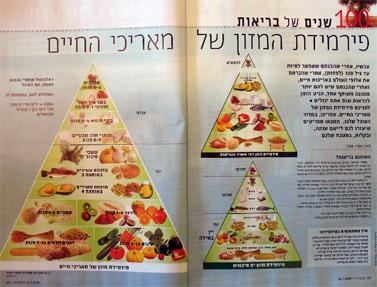 """פירמידת המזון של """"לאשה"""", מתוך גיליון 3248"""