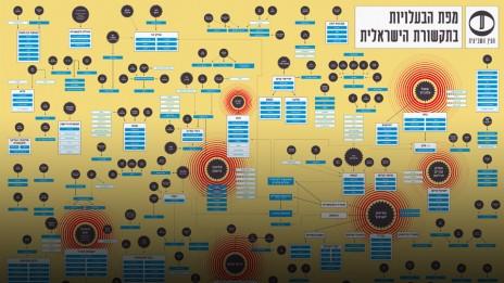 """מפת הבעלויות בתקשורת הישראלית של """"העין השביעית"""" 2014"""