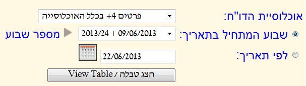 """אתר הוועדה למדרוג. במקום ברירת המחדל, בחירה בתיבה """"פרטים 4+"""""""
