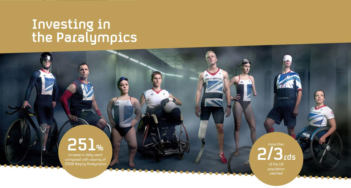 """שידור המשחקים הפרלימפיים בערוץ 4, מתוך הדו""""ח השנתי האחרון"""