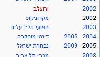 שרף בגליל-עליון, מתוך ויקיפדיה