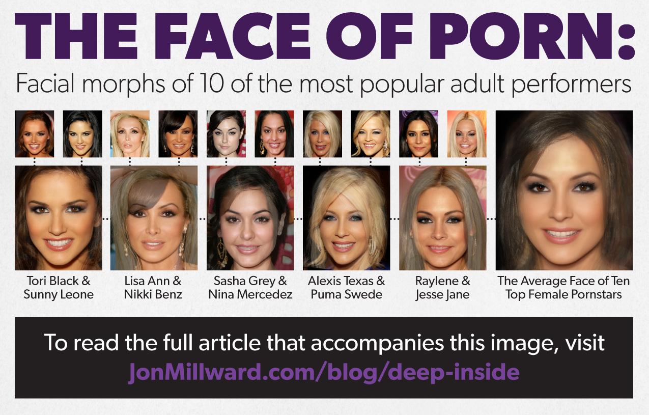 """""""הפנים של הפורנוגרפיה"""", אינפוגרפיקה מתוך התחקיר הסטטיסטי """"עמוק בפנים"""" בבלוג """"בלש רעיונות"""" של ג'ון מילוורד"""