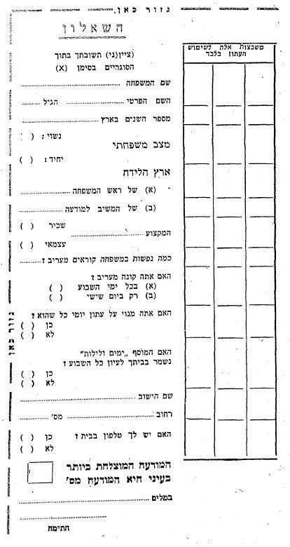 """שאלון תחרות המודעה העצמית של """"מעריב"""", 1963"""