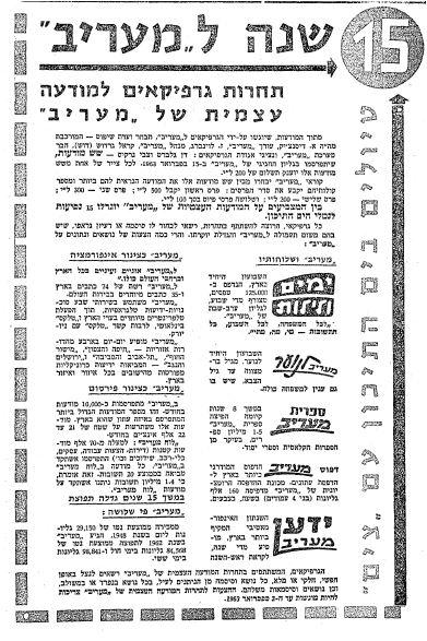 """דברי רקע לתחרות גרפיקאים למודעה עצמית של """"מעריב"""", במלאות 15 שנה לעיתון, 1963"""