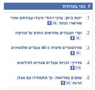 "ynet: דירוג ""הכי באזזזזז"", 24.7.14 (צילום מסך)"