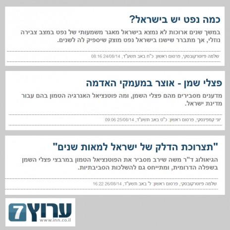 """כותרות הכתבות על פצלי השמן באתר """"ערוץ 7"""" (צילומי מסך)"""