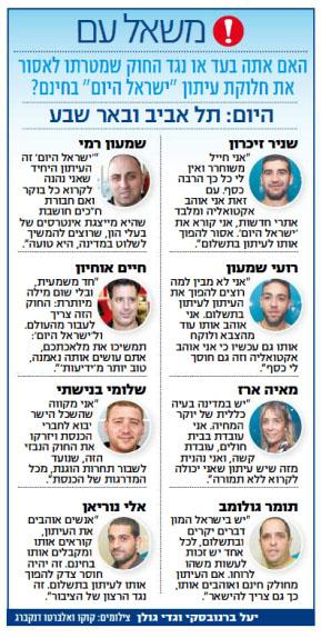 """""""משאל עם"""" ב""""ישראל היום"""" על הצעת החוק להגבלת הפצתו בחינם, 30.10.14"""