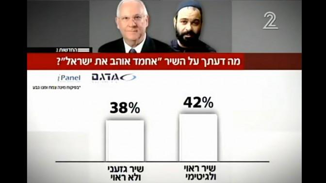 """""""מה דעתך על השיר 'אחמד אוהב ישראל'?"""", תוצאות סקר בחדשות ערוץ 2"""