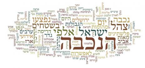 """ענן מלים מתוך """"הנכבה הפלסטינית בציבוריות הישראלית - על תצורות ההתכחשות והאחריות"""", מאת אמל ג'מאל וסמאח בסול"""