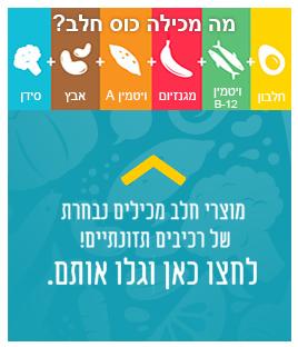 """רכיב אינטראקטיבי בערוץ """"תזונת ילדים"""" של ynet (צילום מסך)"""
