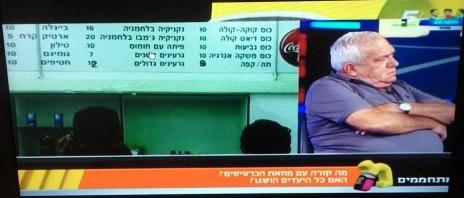 """שלמה שרף ב""""מתחממים"""", ערוץ הספורט (צילום מסך)"""