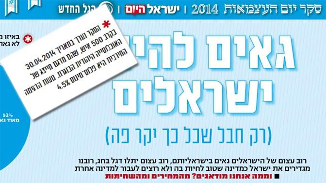 """""""גאים להיות ישראלים"""" - יהודים בלבד, """"ישראל היום"""", 5.5.2014"""
