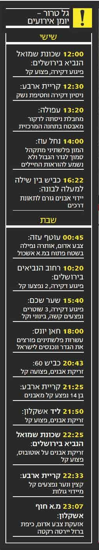 """""""גל טרור – יומן אירועים"""", """"ישראל היום"""", 11.10.15"""