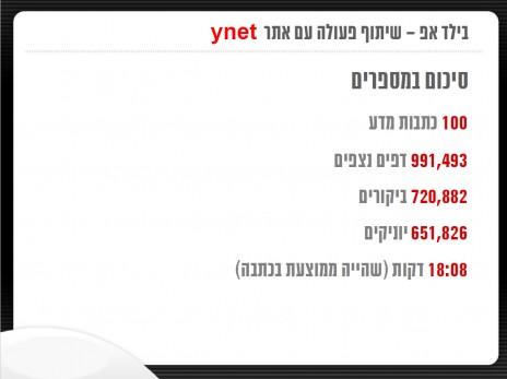 מתוך גרסת המצגת שנמסרה מאתר ynet