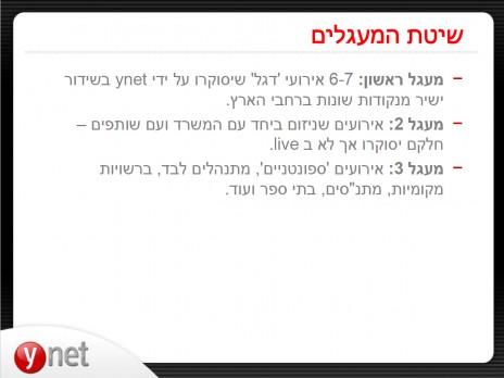 מתוך המצגת של ynet