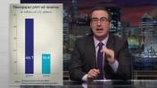 ג'ון אוליבר על משבר העיתונות המקומית (צילום מסך)