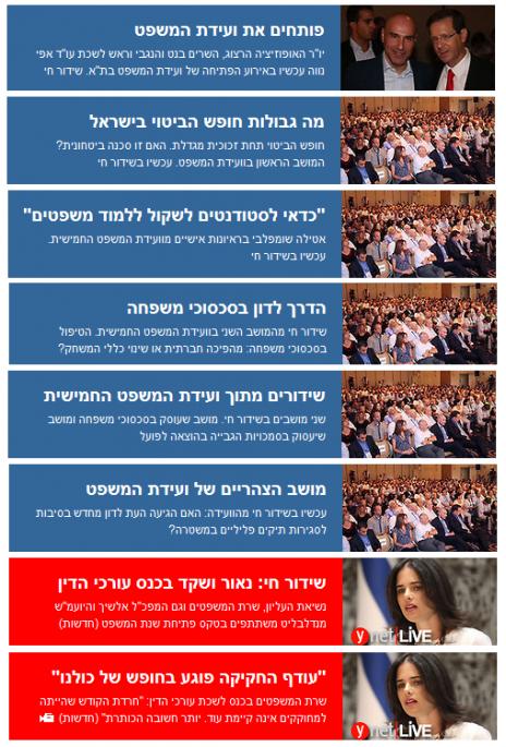 כותרות מוועידת המשפט שהופיעו ברצועה הרביעית בדף הבית של אתר ynet (לחצו להגדלה)