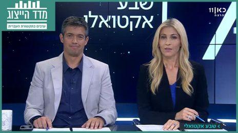 """מיכל רבינוביץ' ויועז הנדל, מגישי """"שבע אקטואלי"""" (צילום מסך)"""
