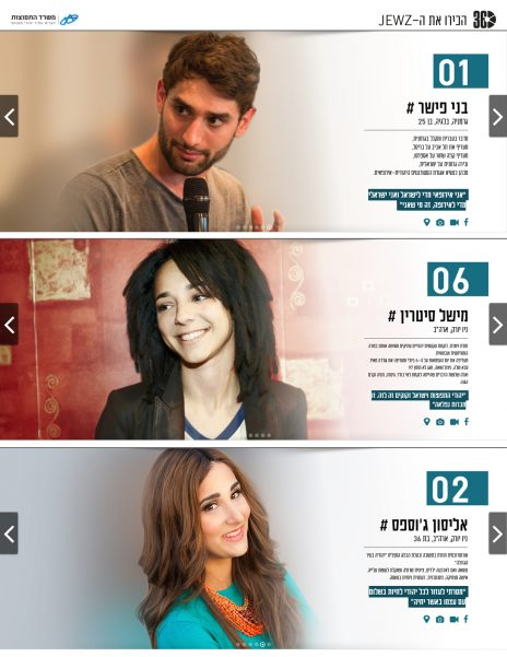 """Jewz"". מתוך הפרויקט הממומן של קבוצת ""ישראל היום"" (צילומי מסך)"