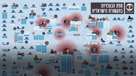 מפת הבעלויות בתקשורת הישראלית