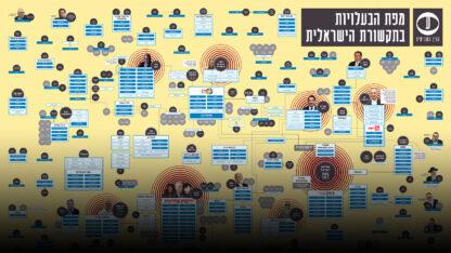 מפת הבעלויות בתקשורת הישראלית, 2021. לעיון בפורמט pdf, לחצו כאן