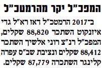 """""""ישראל היום"""", 12.2.2019"""