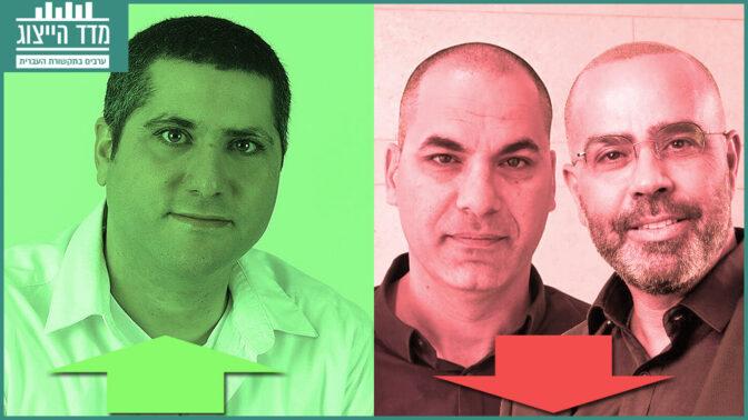 """מימין: מנכ""""ל רשת 13 אבי בן-טל ומנכ""""ל חדשות 13 ישראל טויטו, מקום אחרון במדד הייצוג לשנת 2020; ברוך שי, מנכ""""ל חטיבת החדשות של תאגיד השידור, מקום ראשון במדד (צילומים: יחיאל ינאי, אורן פרסיקו ומיכל צוקר-בכור)"""