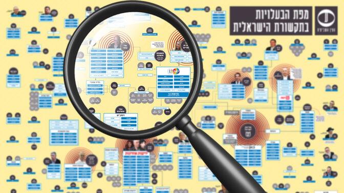 מפת הבעלויות בתקשורת הישראלית 2021 תחת זכוכית מגדלת